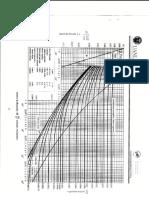 Diagrama de Moody Fime
