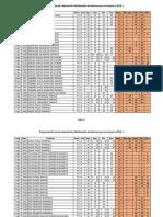 Laboratorios Multimedia de Idiomas. Horarios Profesor Calendarización 2019-1