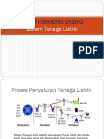 Konversi Energi (Dasar)
