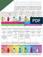 7-Year_Program_2013-2020.pdf