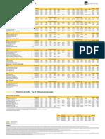 Informe+Diário+-+Top+50+-+010618