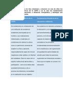 Introducción a La Educación a Distancia - Tarea 9 - Edit