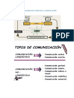 Importancia de La Comunicacion