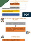 Características de Los Préstamos a Corto Plazo Con