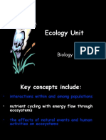 ECOLOGY for UPSC.ppt