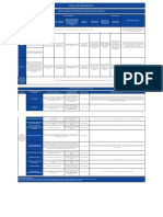 Requisitos Para Inscripción o Actualización Sociedades Ruc