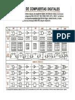 Tabla de Compuertas Logicas.pdf