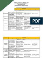 63608134-RUBRICA-PARA-EVALUAR-UN-PROYECTO.pdf