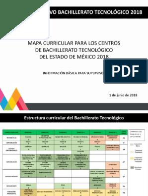Mapa Curricular 2018 31 05 2018 Desarrollo Sostenible