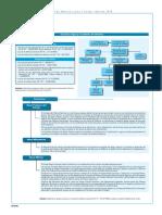 atlas10-15-cuba.pdf