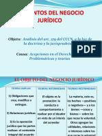 elementos del negocio jurídico