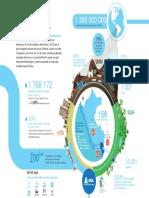 INFOGRAFIA agua en el peru y mundo.pdf