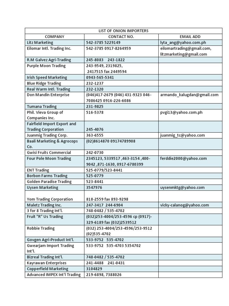 Dubai Onion Importers List
