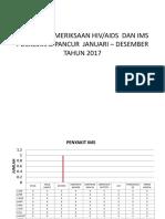 Rini Grafik Ims 2017