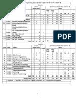 2CBCS.pdf
