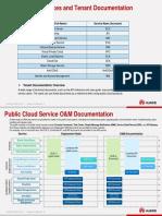 Public Cloud 1.0.3 Service Documentation Overview 01
