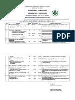 6.1.5. Rencana Perbaikan Kinerja Dan Tindak Lanjut - Copy