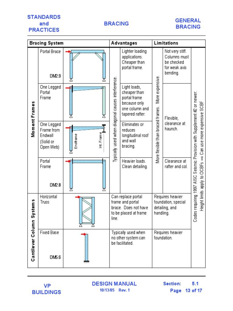 BRACING-2 | Framing (Construction) | Building Technology