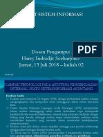 KULIAH 2 - DAMPAK TEKNOLOGI PADA AUDITING.pptx