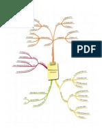 Mind Map 10 - PREPARING FINAL ACCOUNTS.pdf