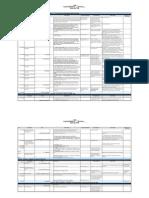 Work Plan Sample Format