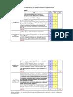Analisis de Amenazas y Vulnerabilidad Plantilla