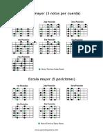 aprendoguitarra.com_data_Escalas_mayores.pdf