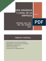 U1. Esttructura empresarial