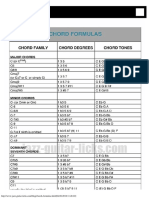 Chord Formulas Charts - How Chords Are Built