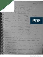 RF notes.pdf