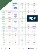 VocabulaireThematiqueChinoisFrancais.pdf