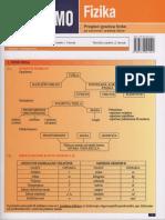 fizika-memo-tablice-za-osnovnu-i-srednju-kolu.pdf