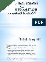 Cakupan Kia Mrt 2018