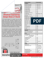 Structural Design of Elements (Initial Sizing by Thumb rules).pdf