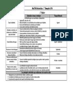 Red de Contenidos 2 Basicos a y B Ciencias