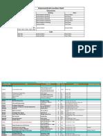 IIIT Delhi Time table