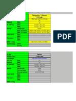 Australian Operator WAP and MMS Settings