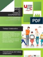 Desarrollo Interpersonal Colaborativo vs Cooperativo