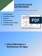 (2.2) Principios de Hidrogeología