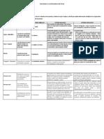 INTELIGENCIAS MULTIPLES2.docx