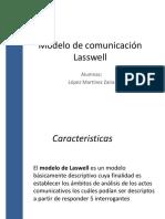 Modelo de Comunicación Lasswell