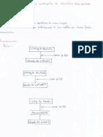 Prática 1 - Determinação de Keq Pelo Método de Distribuição