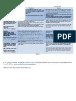 Religions Chart Template - Quezada_2.doc