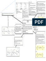 Halogenoalkane Flowchart.pdf
