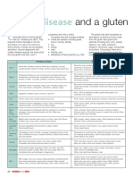 Coeliac Disease and a Gluten Free Diet