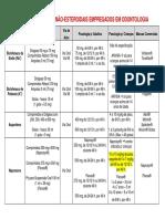 Tabela_06__AINES_e_CORTICIDES.pdf
