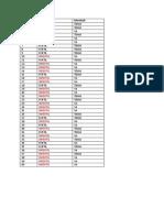Data Chi Square Infertilitas