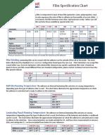 Lamination Depot Film Spec Sheet