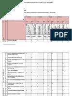 Planificación Curricular Anual Para El Cuarto Grado de Primaria