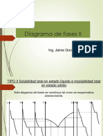 04 Diagrama de fases II.pptx
